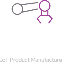 IOT Product Manufacture